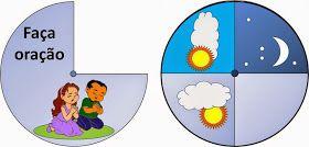 Relogio da oração  Encontrei  na net essa idéia para incentivar as crianças a orar