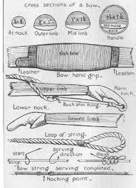 Bildergebnis für how to make an english longbow