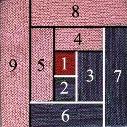 Knitting a log cabin pattern block or blanket