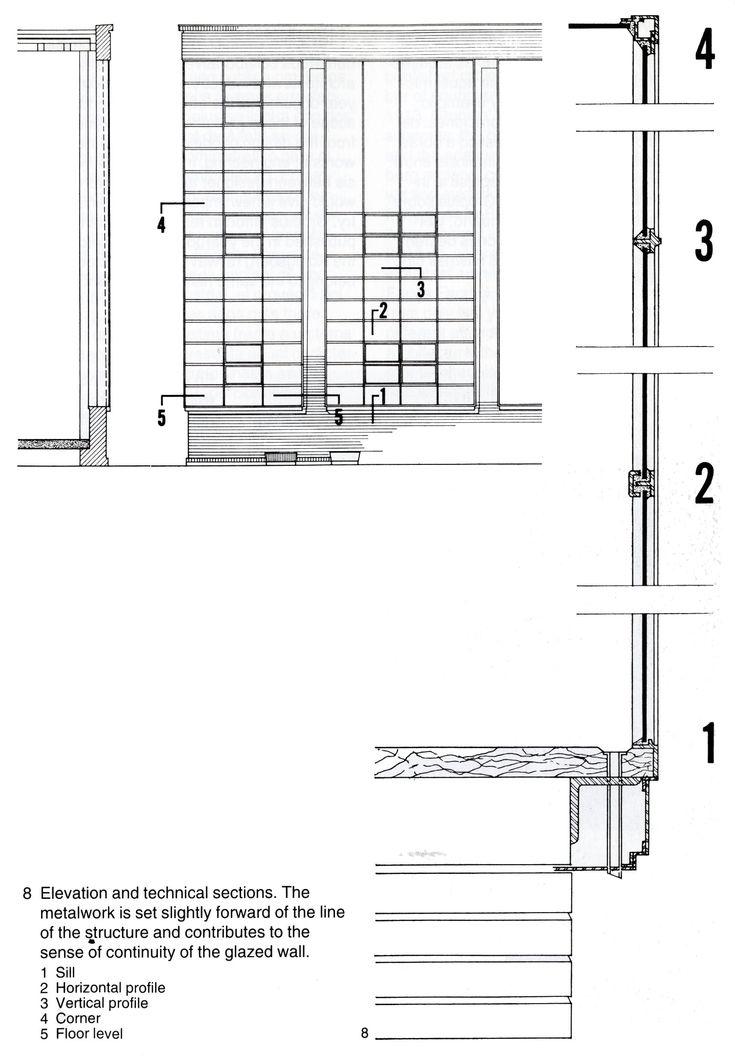 model factory werkbund exhibition walter gropius and adolf