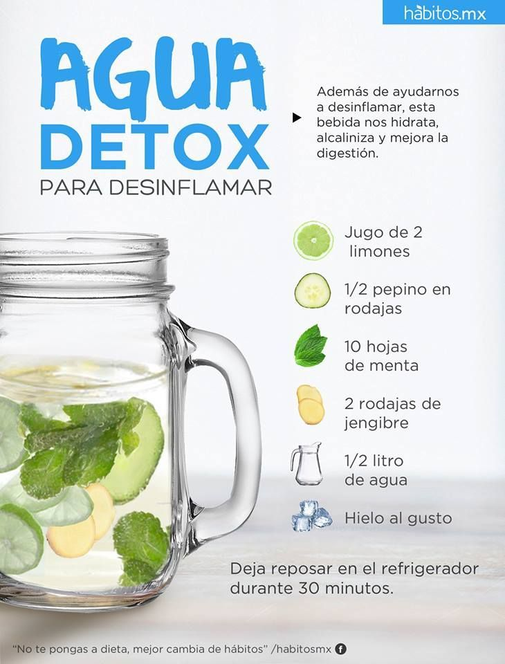 Hábitos Health Coaching |   AGUA DETOX