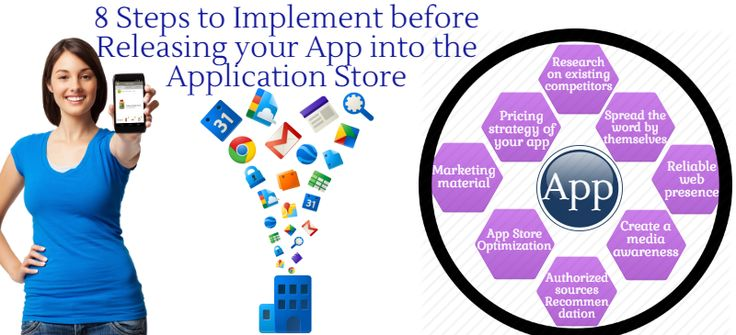 Your app could be lost in a crowd where you have pushed it in a stack and it reaches less audience. App ecosystem is becoming very competitive than ever. Some mobile application development companies bay area well consider app trends before launching it. To know more visit: https://mobile-application-development-company-bay-area.quora.com/These-Are-the-Crucial-Things-to-Consider-Before-Launching-App