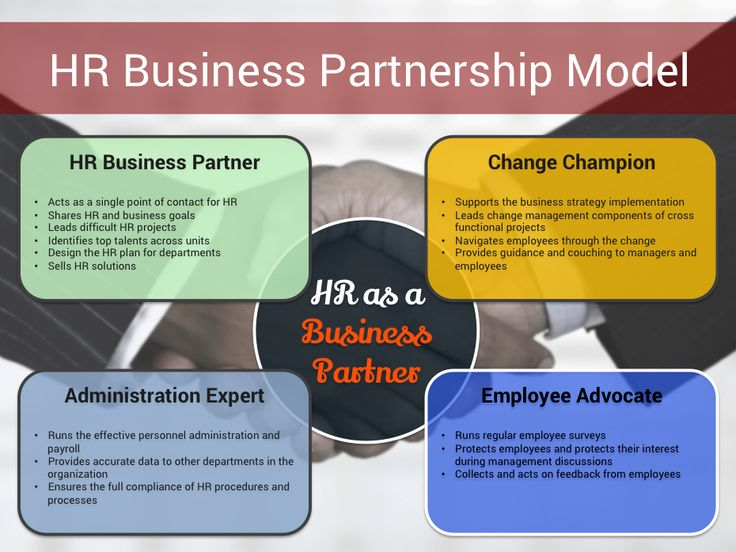 hr business partnership model
