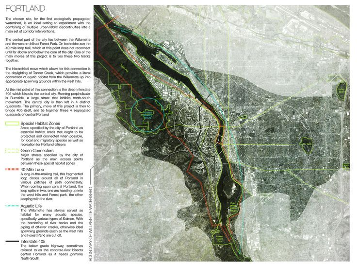 understanding urban landscapes essay Keywords: historic urban landscape, cultural landscape, urban heritage, urban  conservation, historic cities  us to see and understand the approach to urban  conservation that concentrates on  interpretative essays (pp.