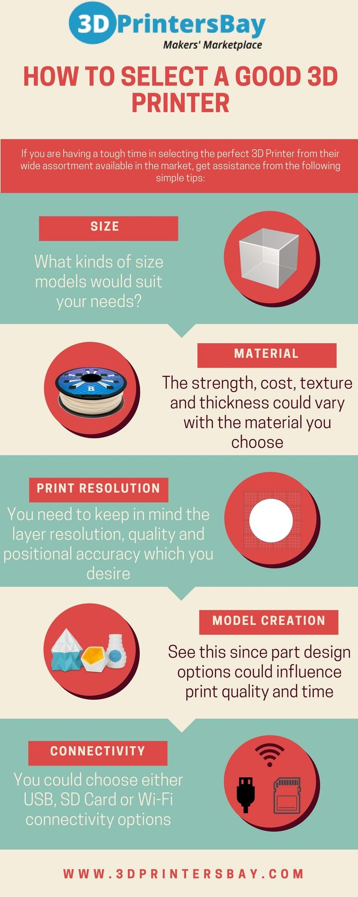 If you want a 3d printer that serves a bigger printing area and is also more consistent in its performance then get to know what are things matter when you are going to buy 3D Printer.