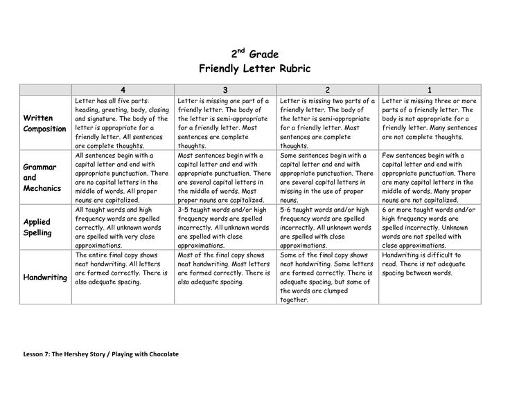 Rubric for writing a letter grade 7