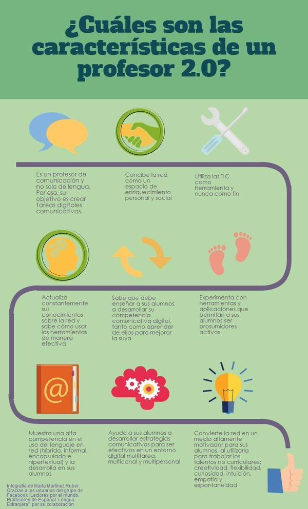 Hola: Una infografía con las Características de un profesor 2.0. Un saludo