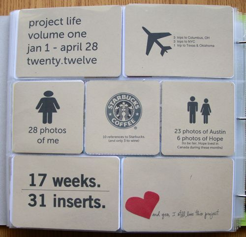 Project Life page inspirationCrafts Ideas, Scrapbookproject Life, Scrapbook Projects Life, Life Inspiration, Life Ideas, Scrapbooking Ideas, Paper Crafts, Life Projects 365, Projectlife