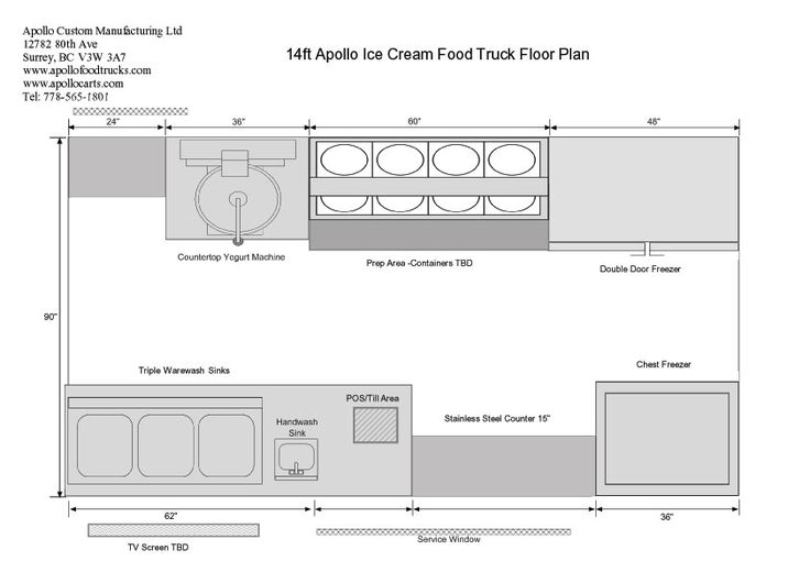 14ft ice cream food truck floor plan example 3 citroen for Food truck layout plans