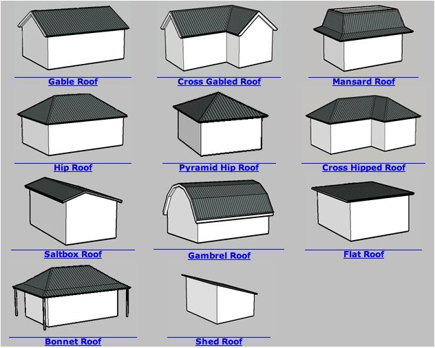 ITALIAN ROOF TYPES   Google Search