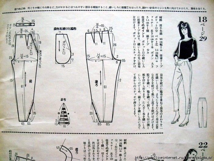 Dress making 5, 1983