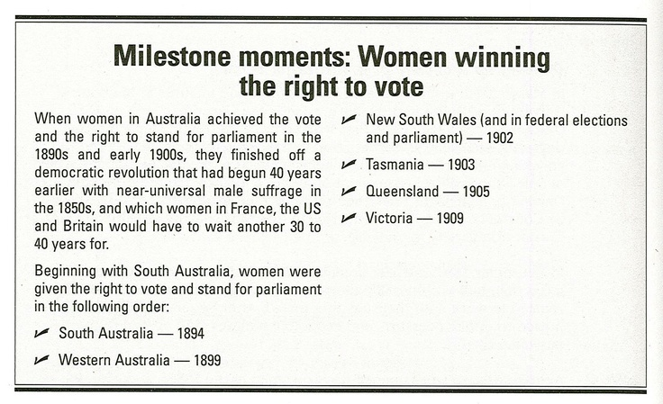 Australia might be behind in a lot of things, but when it came to giving women the vote, we led the way. (From Alex McDermott's 'Australian History for Dummies', 2011.)