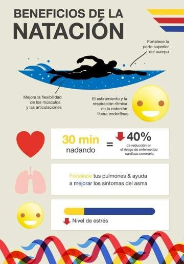Beneficios natación. #natacion