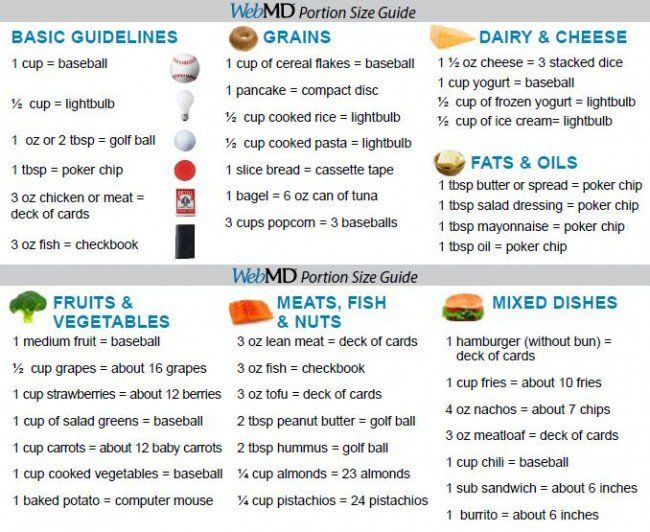 Portion+Control+and+Why+It+Matters