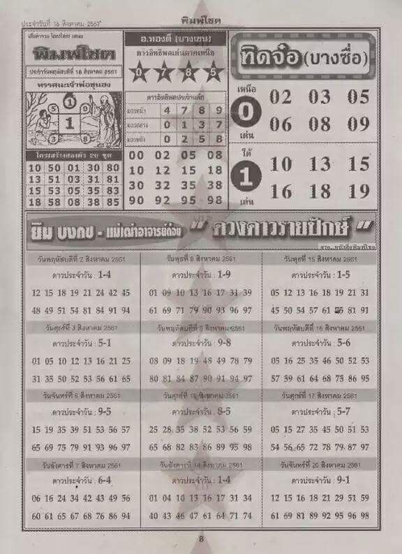 Thai Lottery First Paper 4Pc Magazine 16-8-2018 – Thai Lottery Free