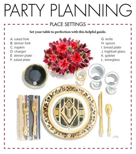 17 Best Ideas About Table Setting Etiquette On Pinterest