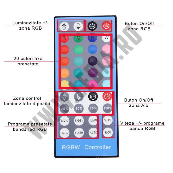 controller banda led rgbw ledia.ro cum funtioneaza banda cu led rgbw telecomanda 40 taste ir explicata