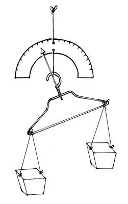 20 best Weights and Measures Using Balance Scales images