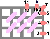 Plastic Canvas Overcast Stitch Graph-Click site for other stitch guides and types of yarn to use