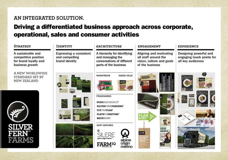 Purple Pin for Best Effect 2012 - Designworks