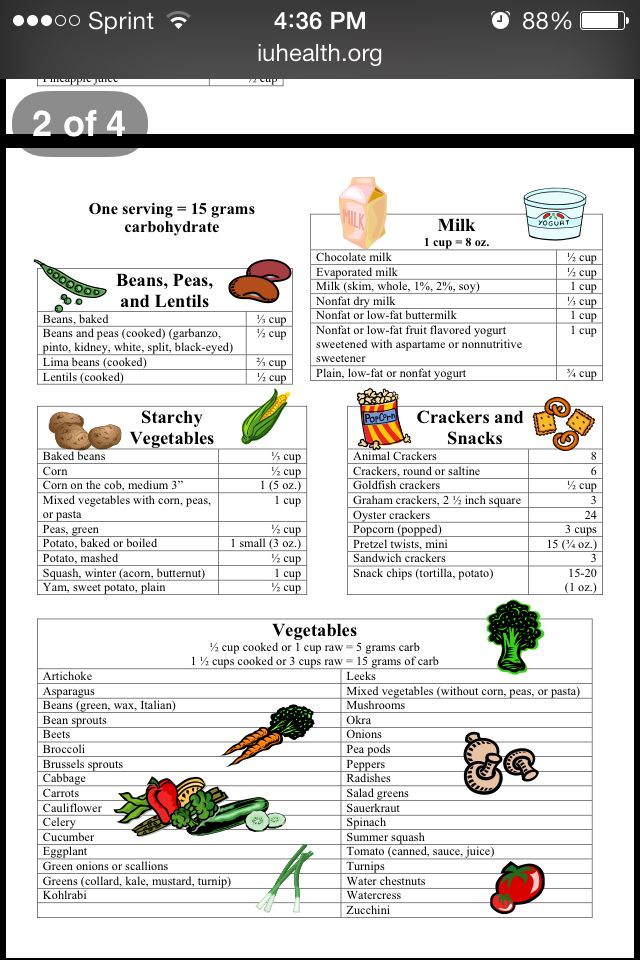 Low Carb Foods For Type  Diabetics