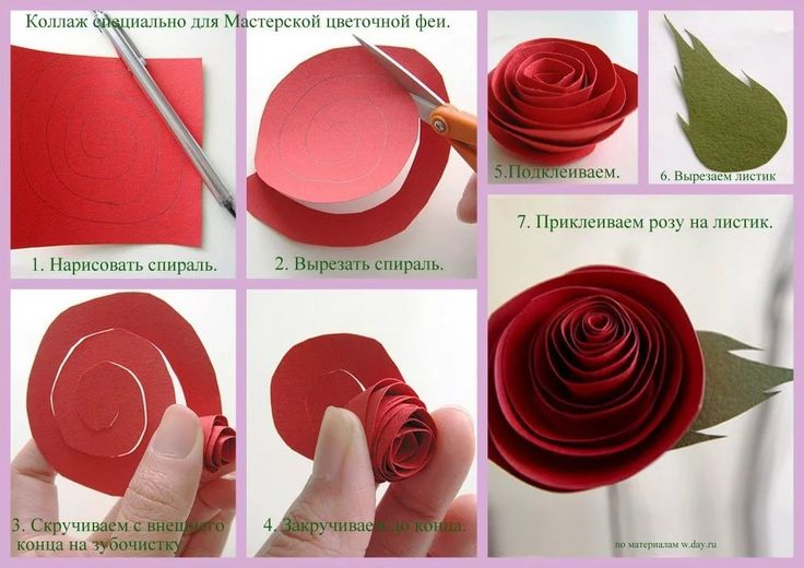 открытка с розами своими руками поэтапно рукоятки
