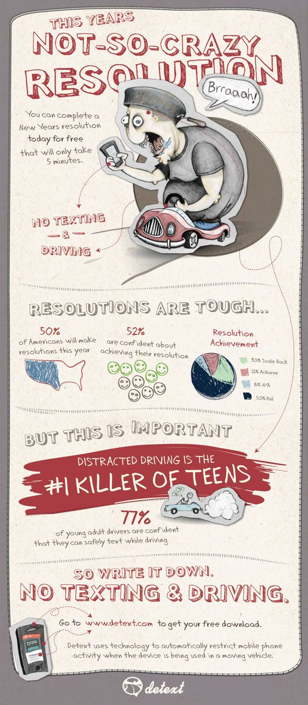 Don't Text & Drive   Visit our new infographic gallery at visualoop.com/