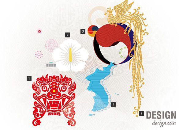 월간 디자인_ [한국 디자인 오늘] 象徵 한국 디자인의 아이콘: 코리아 심벌