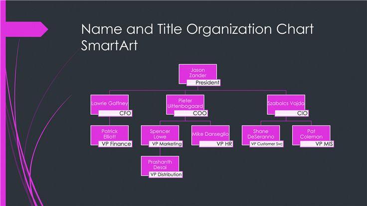 Small Business Organizational Chart Black Pink Widescreen