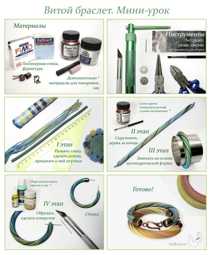 Tutoriels - Swiss Polymer Group