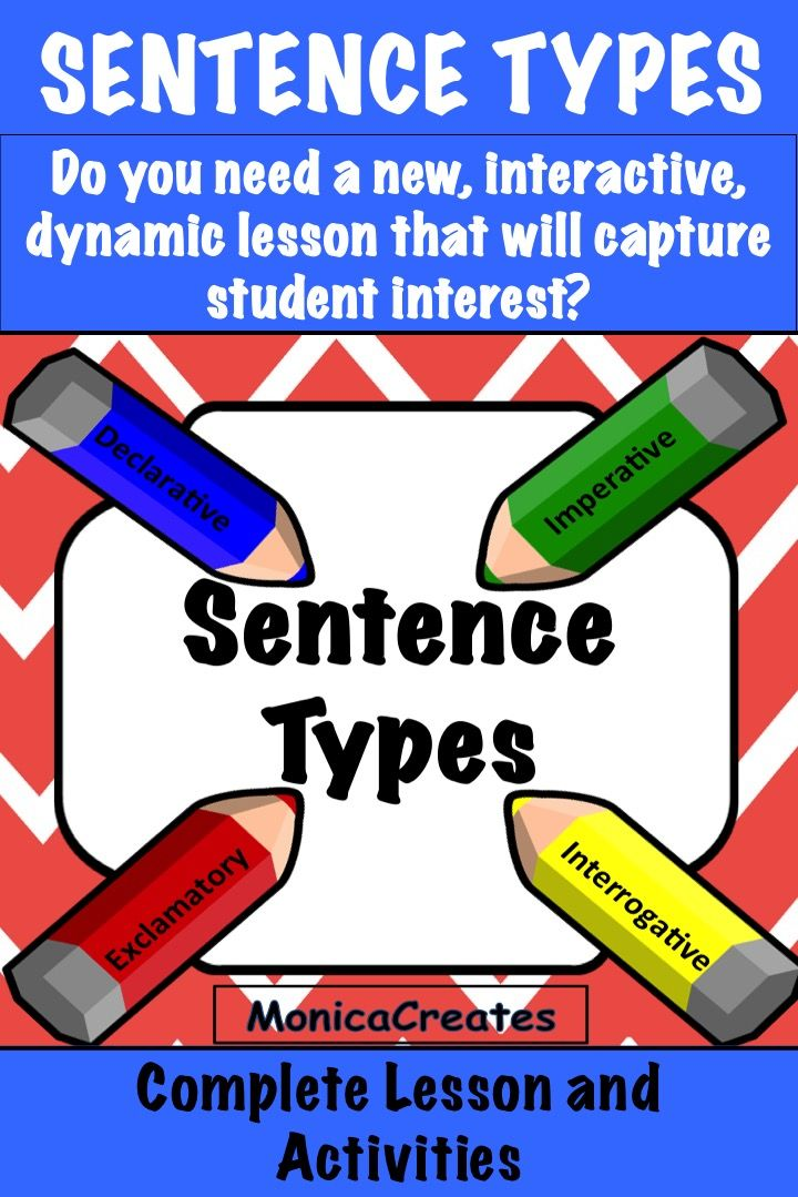 types of introduction in essays In high school and college there are several types of essays that students face these styles encompass writing skills that students need throughout life, excluding.