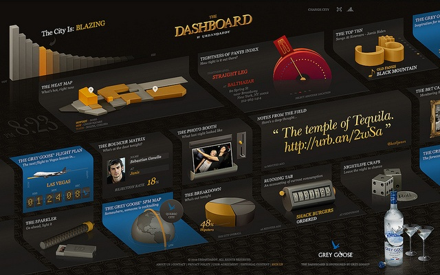 """UrbanDaddy Dashboard // Our second collaboration with UrbanDaddy resulted in The Dashboard – UrbanDaddy's answer to the age-old question, """"What's going on tonight?"""""""