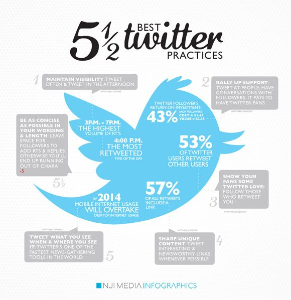 Infographic: 5 1/2 tips om beter te zijn op Twitter