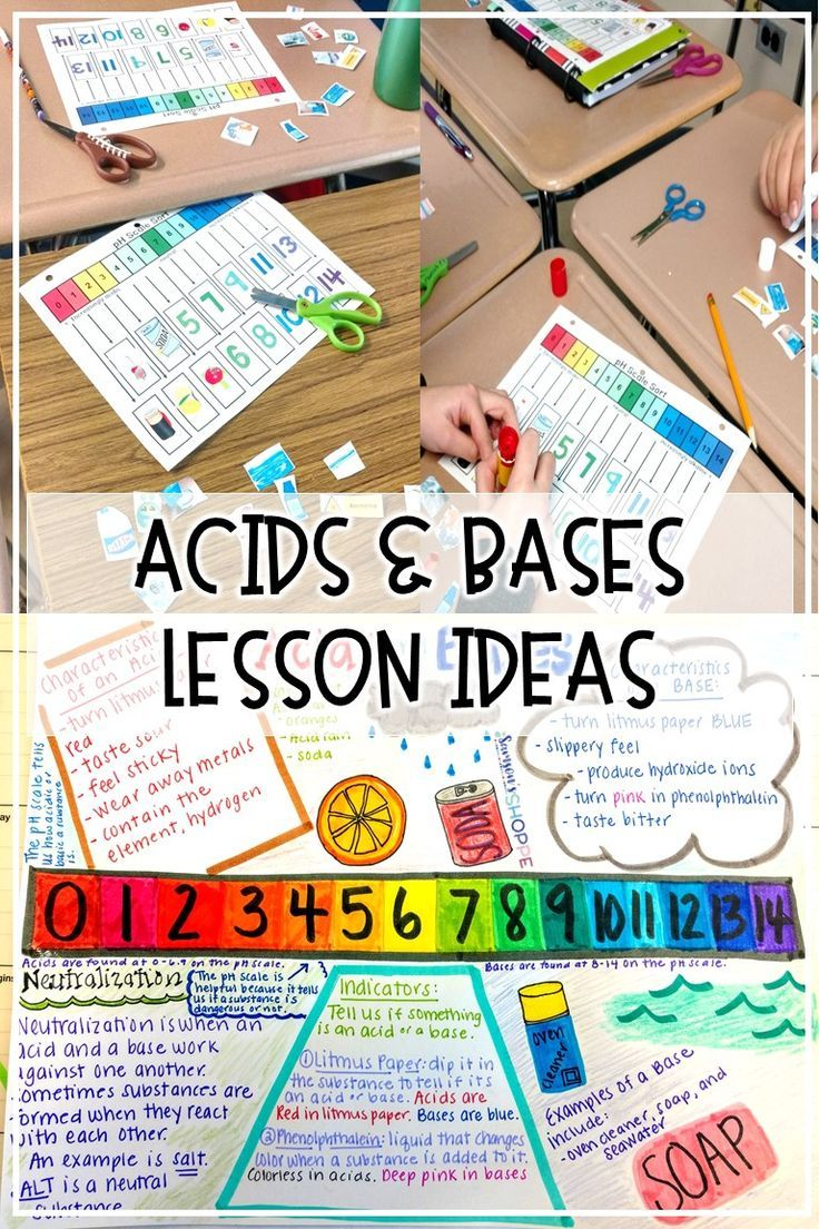 Acids And Bases Make Learning Fun Using This Chemistry Unit On