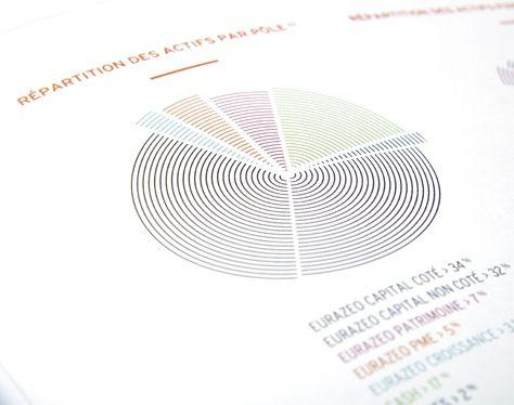 Eurazeo rapport activite 2013 medium 3