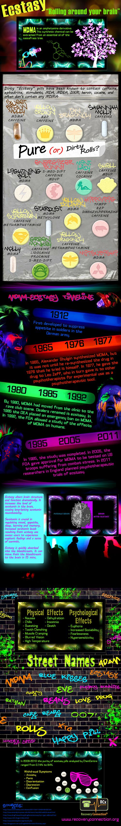 a history of mdma History of mdma in 1912, the german chemical company, merck, synthesized mdma the patent was filed in 1912 and accepted in 1914, which included mdma.