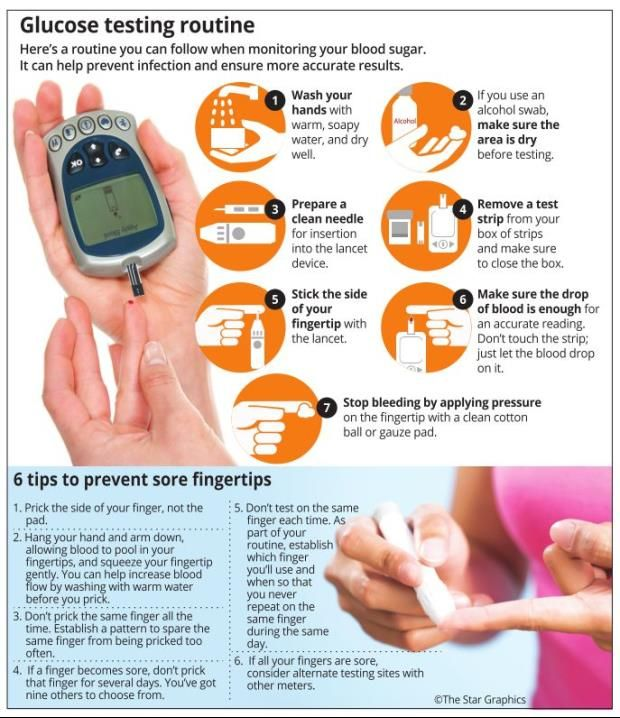 when to check blood diabetes