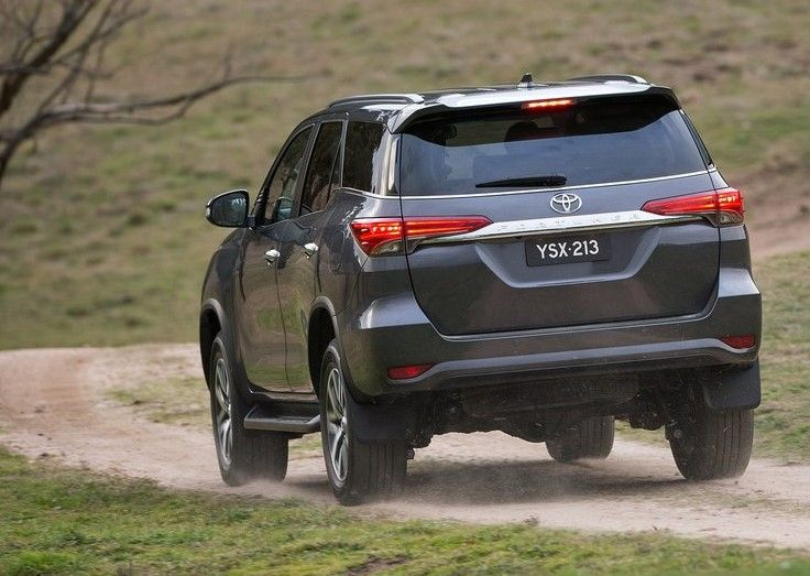 2020 Toyota Fortuner Performance Toyota Toyota Cars New Suv