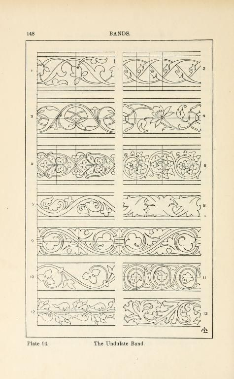 A handbook of ornament Bands page 148  the undulate band