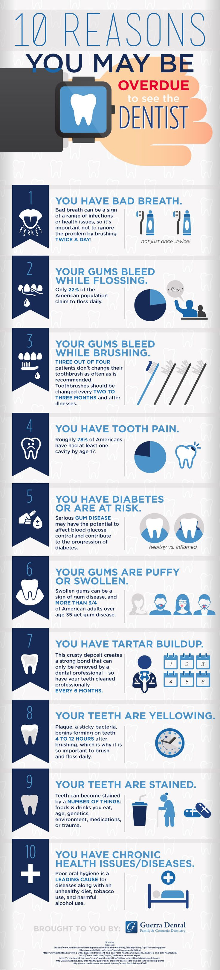 10 #reasons you may be #overdue to see the  #dentist http://www.guerradental.com/10-reasons-you-may-be-overdue-to-see-the-dentist/