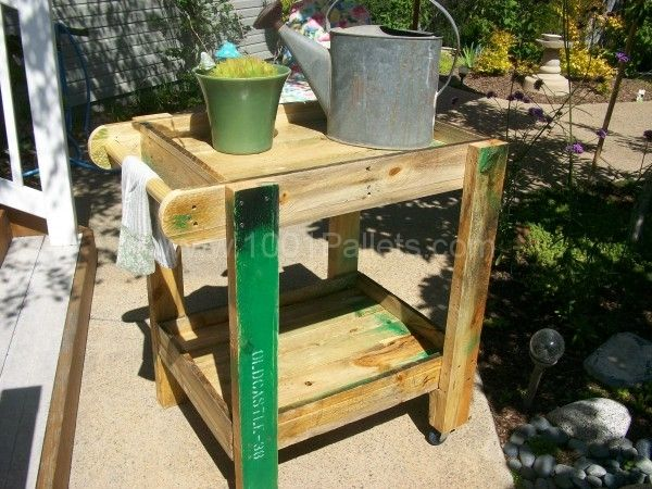 Pallet Patio Furniture: Tea Cart Pallets For Your Patio