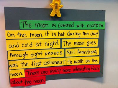 49 best images about Paragraph writing on Pinterest | Choice ...