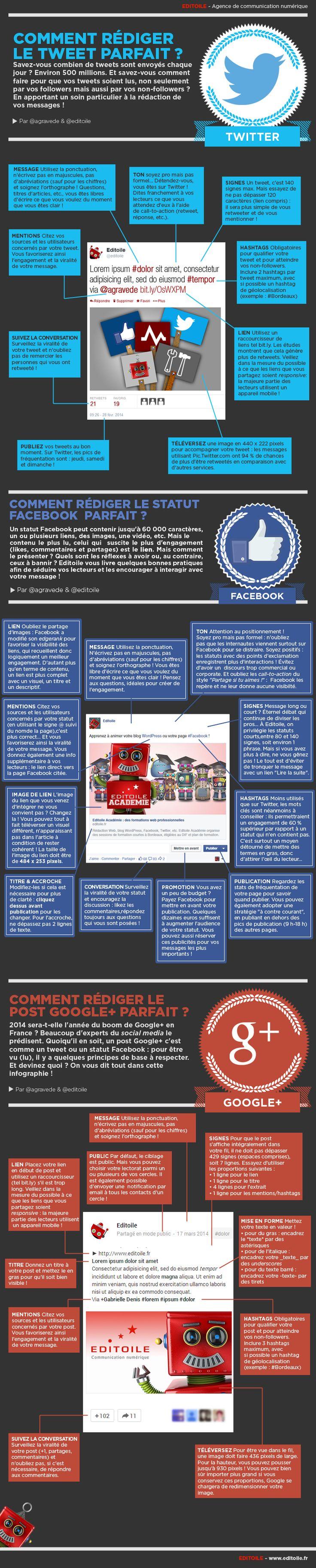 Comment rédiger le post parfait sur Twitter, Facebook et Google+ ? [infographie]   Info Magazine