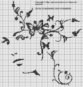 point de croix Visage-femme-et-papillon-monochrome, cross stitch woman's face and butterflies