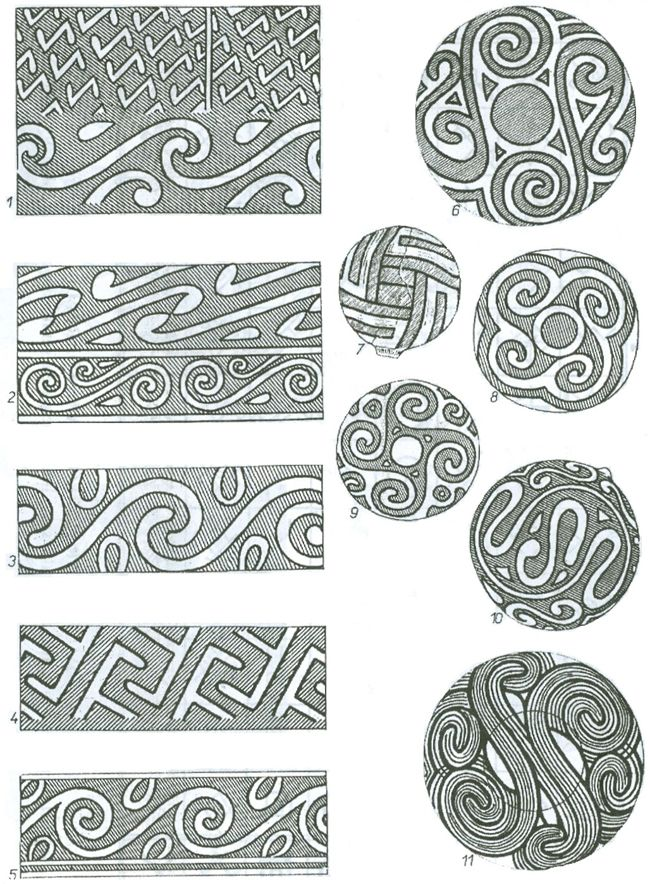 simboluri dacice - Căutare Google