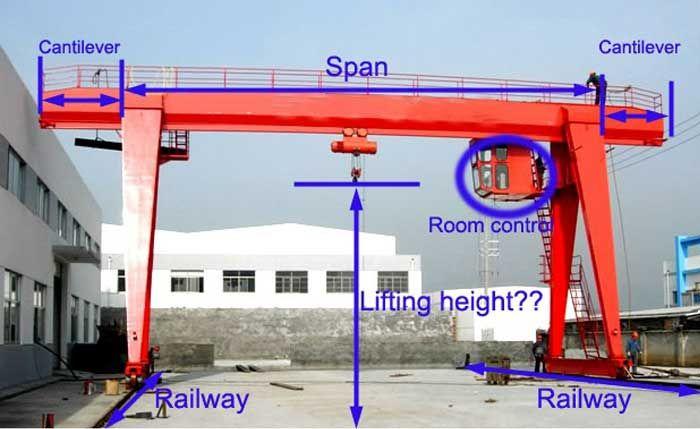 Mh Single Girder Gantry Crane Jpg Gantry Crane Crane Bangladesh