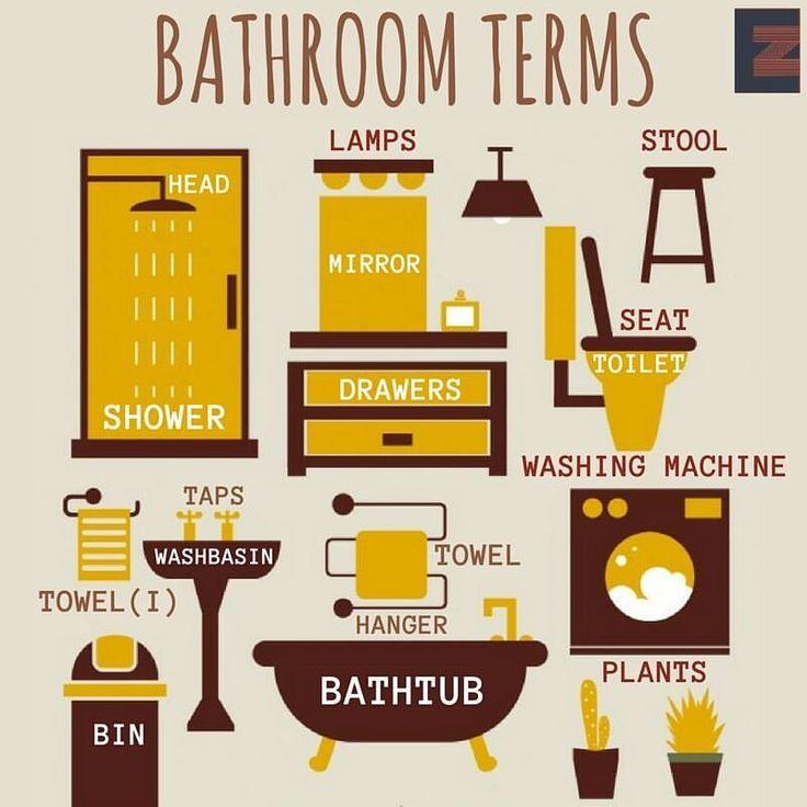 Bathroom terms