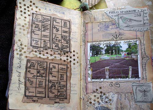 17 Best images about Garden Journal on Pinterest Gardens