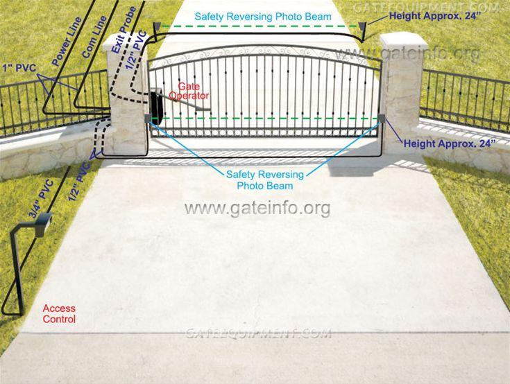 Best 25 Electric Driveway Gates Ideas On Pinterest Electric Gates Gates For Driveways And