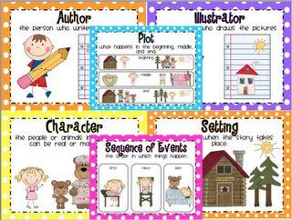Story elements Posters: Story Elements Posters, Laughing Everyday, Break Sales, Stories Elements Posters, Reading Posters, Tax Break, Reading Language, Anchors Charts, Kindergarten Freebies